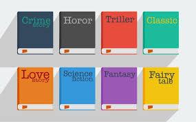 What Genre Should I Write In Understanding Genre In Writing