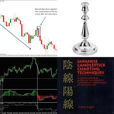The Candlestick Trading Bible Pdf Free The Candlestick