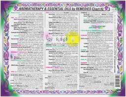 Expert Free Printable Aromatherapy Chart Printable Culinary