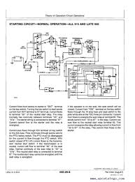 john deere f935 fuse box 24 wiring diagram images wiring john deere f912 f915 f935 front mowers technical manual tm 1350 john deere f935 wiring schematic