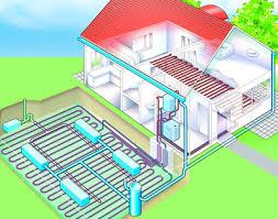 residential geothermal heat pump. Exellent Heat Geothermal Heat Residential Photos For Pump A