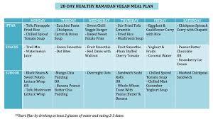 28 Day Ramadan Vegan Meal Plan