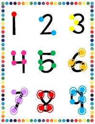 Multi Color Touch Math Chart Flashcards
