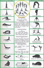 health and beauty 5 types of yoga and their benefits 2308950 weddbook