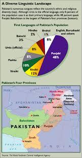 Pakistan Religion Pie Chart Crisis In Pakistan Cqr