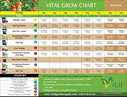 Veg Bloom Feed Chart Vital Grow Chart Vital Garden Supply