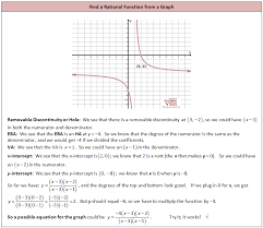 find the equation for a rational function graph