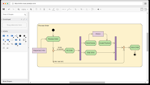 Shipping Chart Maker Free Activity Diagram Tool