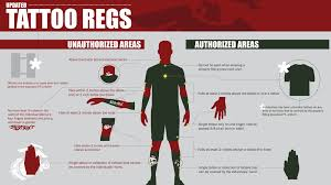 New Marine Corps Tattoo Regulations United States Marine