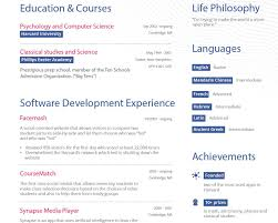 breakupus ravishing resume outline student resume samples breakupus interesting what zuckerbergs resume might look like business insider charming mark zuckerberg pretend resume
