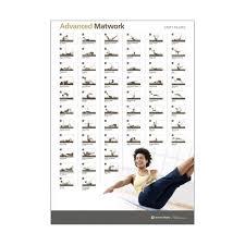 Pilates Wall Chart Wall Chart Advanced Matwork