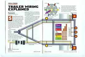 rewiring a trailer l67 co rewiring a trailer 7 way wiring diagram trailer brakes inspirational typical vehicle trailer brake control wiring