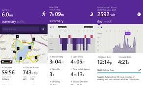 Microsoft Fitness Tracker What The Fantastic Microsoft Band Means For Apple Watch