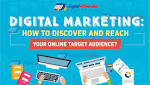 Digital Marketing: How to Discover and Reach Your Online Target Audience? [Infographic]