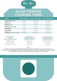 Crock Pot Time Chart How Many Cups In A Quart Pint Gallon Free Printable