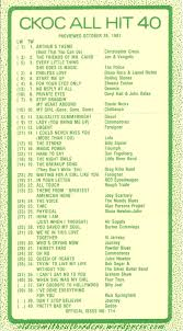 Music Hit Chart Hamilton Chart Of The Week October 28 1981 Top Music