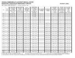 Pediatric Code Blue Emergency Drugs Patient Label