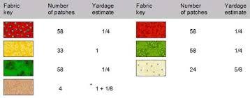 Free Nine-Patch Crib & Doll Quilt Pattern Instructions & estimated yardage Adamdwight.com