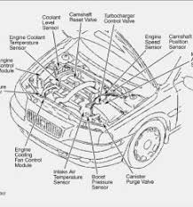 00 volvo s40 engine diagram fuse box on volvo truck wiring diagram s80 t6 engine diagram schematic wiring diagrams rh 43 koch foerderbandtrommeln de 2000 volvo s80 engine diagram 2001 volvo s80 t6 engine diagram
