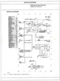 2000 chevy s10 headlight wiring diagram blazer electrical schematic 2000 chevy s10 headlight wiring diagram blazer electrical schematic 12