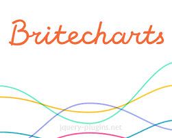 Jquery Sparkline Line Chart Example Britecharts D3 Js Based Reusable Charting Library Chart