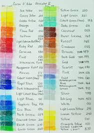 Caron Watercolours Chart