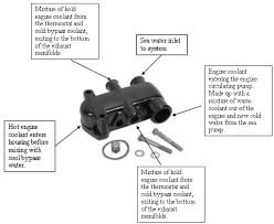 4l engine water circulation diagram 3 4l auto wiring diagram 7 4l mercruiser engine diagrams 7 home wiring diagrams on 4l engine water circulation diagram 3