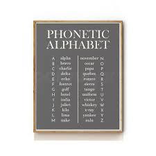 Linguists designed ipa to be unambiguous: Phonetic Alphabet Art Print Looksugar