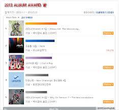 Whos Hanteo Charts Top 5 2013 Album And Singer Award For