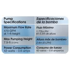 Fountain Pump Size Chart 500 Gph Premium Fountain Pump Smartpond