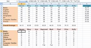 If Function Excel Microsoft Excel Tutorials The If Function