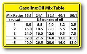mix ratios chart 2 cycle oil fuel mix