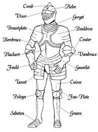 fb1d48f251b62ecb1b51d608501313e2 medieval knight medieval armor diagram of armor for knight and his horse the peytrel is on fantasy draft worksheet