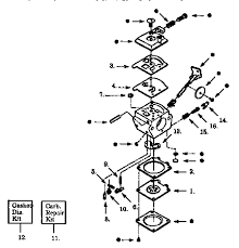 yardman wiring diagram yardman image wiring diagram yardman riding mower carburetor diagram yardman image about on yardman wiring diagram