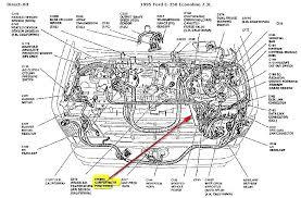 1993 ford econoline e150 fuse box diagram data wiring diagrams \u2022 93 ford taurus fuse box diagram at 1993 Ford Taurus Fuse Box Diagram