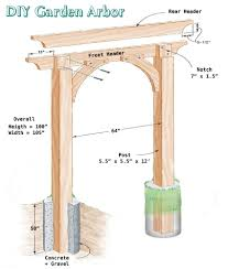 Small Picture Family Handyman Inspired Garden Arbor Built by Smart Girls DIY