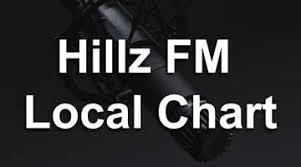 Hillz 98 6 Fm Coventrys No1 Community Radio Station