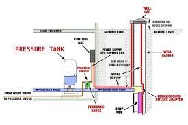 heat pump control wiring diagram images systems diagram furthermore taco zone valve control wiring diagram