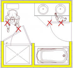 Bathroom Design Guidelines Ada Bathroom Sinks Ada Requirements ...