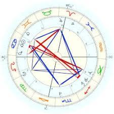 Ahn Chart Ahn Jae Hyun Astro Databank