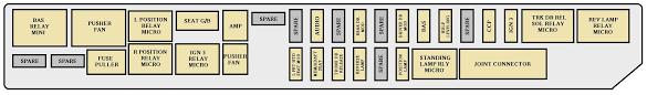 cadillac cts (2004) fuse box diagram 2003 Cts O2 Wiring Diagram Position Sensor Wiring Diagram