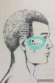 三叉 神経痛 ツボ