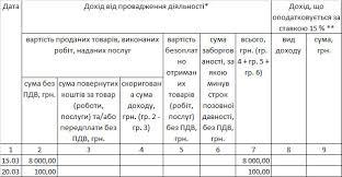 Доход выручка в иностранной валюте у плательщика единого налога  книга учета у предпринимателя продажу валюты