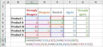 E4 Pay Chart 2016 How To Show Quiz Results In An Excel Chart Microsoft Excel