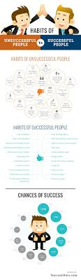 best leadership entrepenurial qualities images  habits of famous successful people in 5 infographics