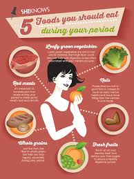Periods Diet Chart These Are The Best Foods To Eat While On Your Period Sheknows