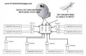 dish network cable satellite wiring installation dish similiar dish network diagram keywords on dish network cable satellite wiring installation