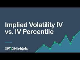 Implied Volatility Iv Vs Iv Percentile Youtube