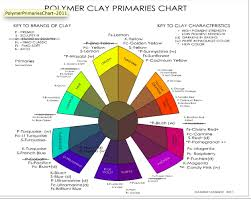 Cernit Color Chart Updated Color Chart Lindly Haunani