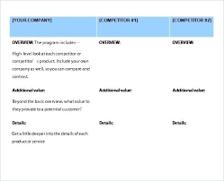Competitor Research Template Competitive Analysis Templates Doc Free Premium Competitor Research